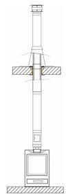 Aufgesetzter Edelstahlschornstein Bausatz TEC-DW-Design mit Ø 150 mm