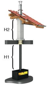 Aufgesetzter Leichtbaukamin Bausatz F90 mit Ø 150 mm Innenrohr