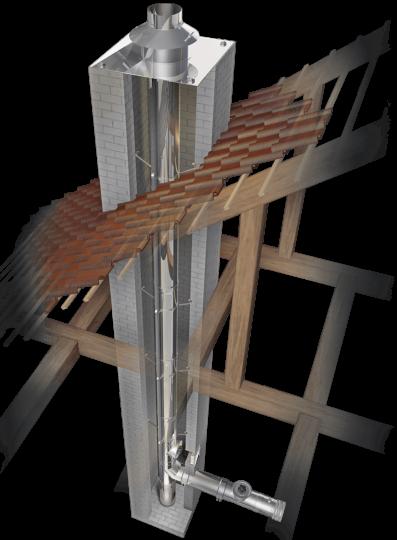 Schornsteinsanierung einwandig Ø 113 mm - Schräder Future EW