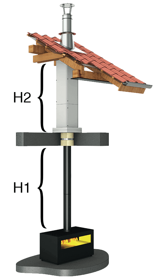 aufgesetzter leichtbaukamin bausatz f90 mit 130 mm innenrohr leichtbaukamin rauchfang. Black Bedroom Furniture Sets. Home Design Ideas