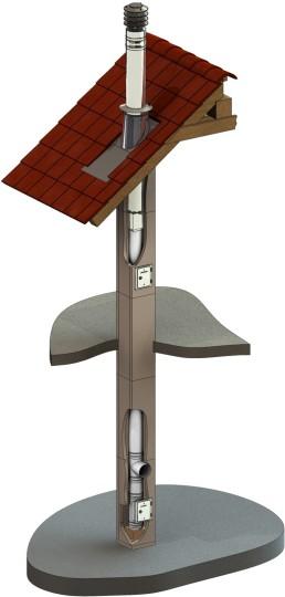 Leichtbaukamin Bausatz F90 mit Ø 80 mm Innenrohr